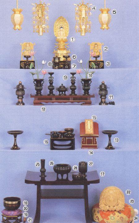 前のページに戻る 運営者 : 大分県 豊後高田市 新町5区 (有)得丸... お仏壇のお飾り